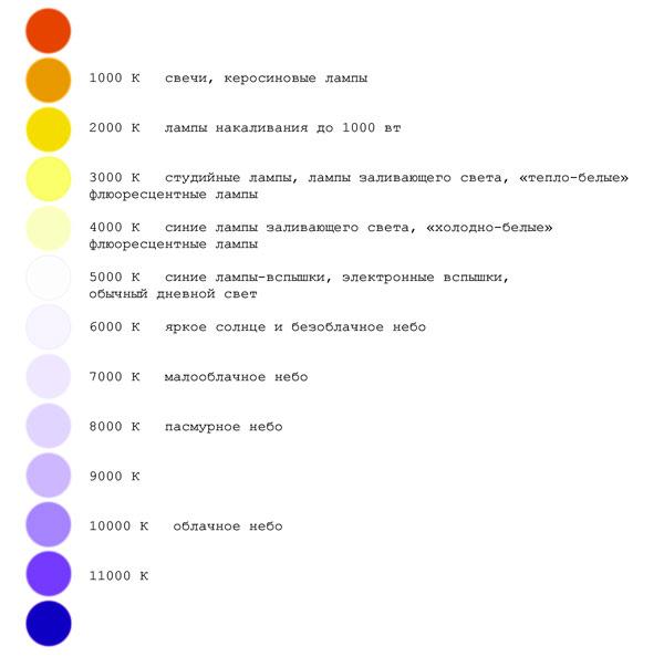 таблица_цвет_температура.jpg